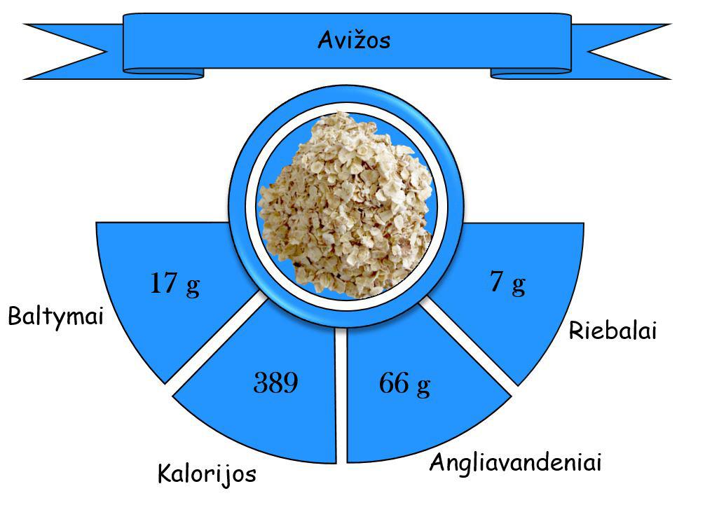 avizos 2