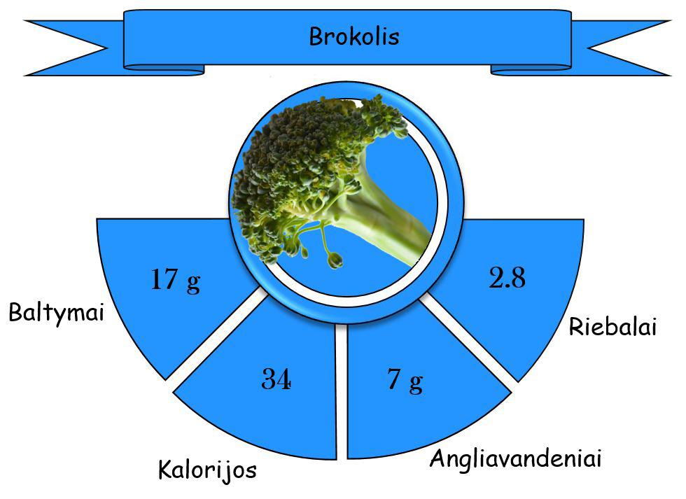brokolis 2