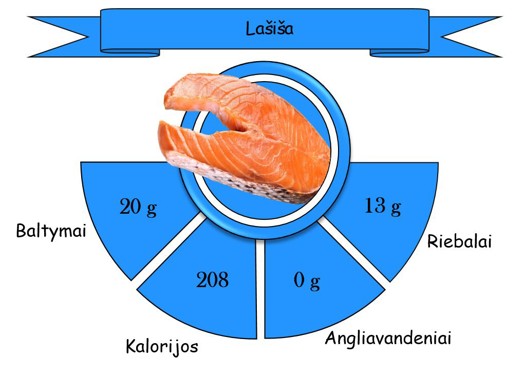 lasisa 2