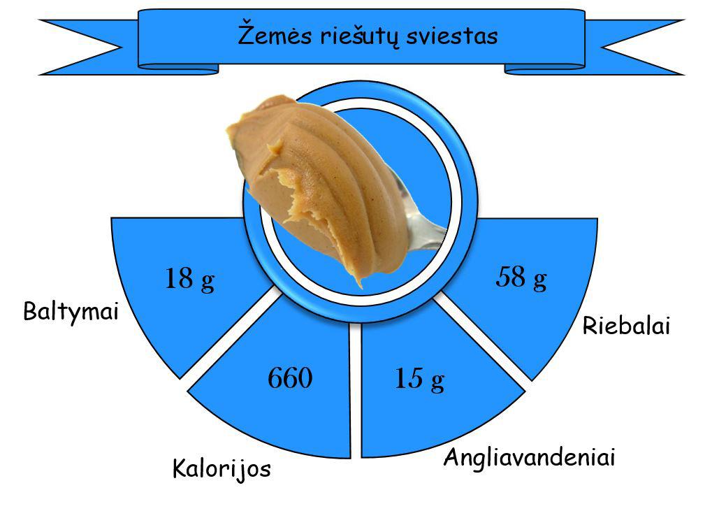 riesutu sviestas 3