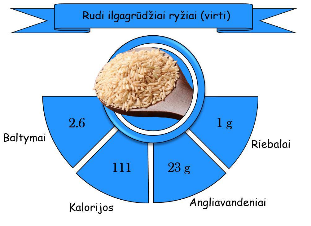 ryziai 3